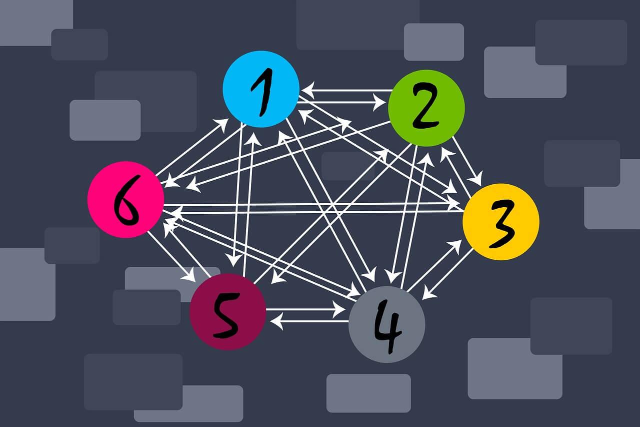 Link-building and backlinks